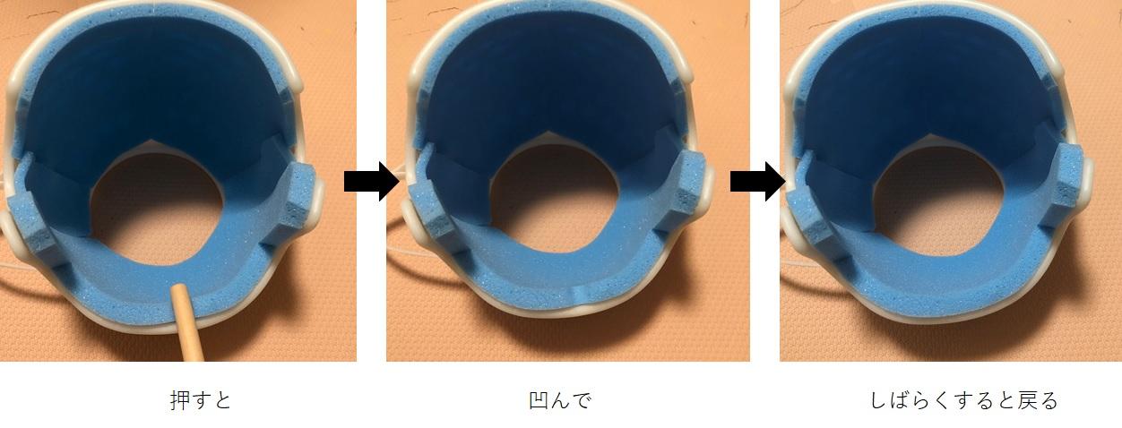 ヘルメットの内部